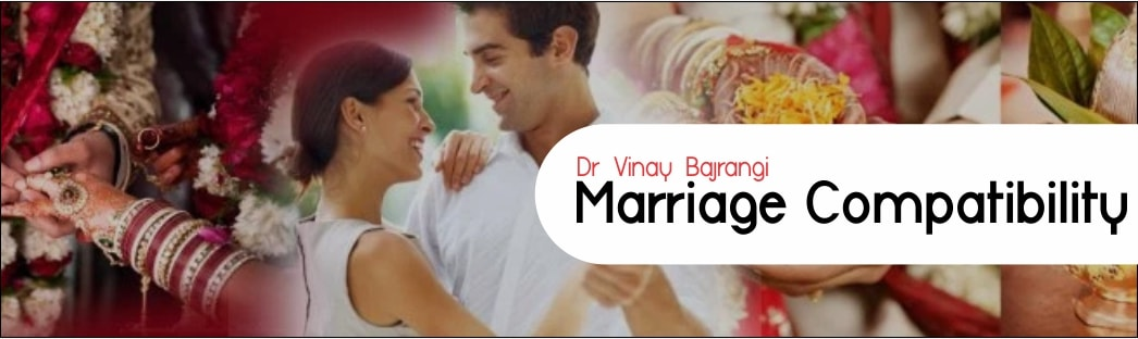 Kundli Milaan or Marriage Compatibility